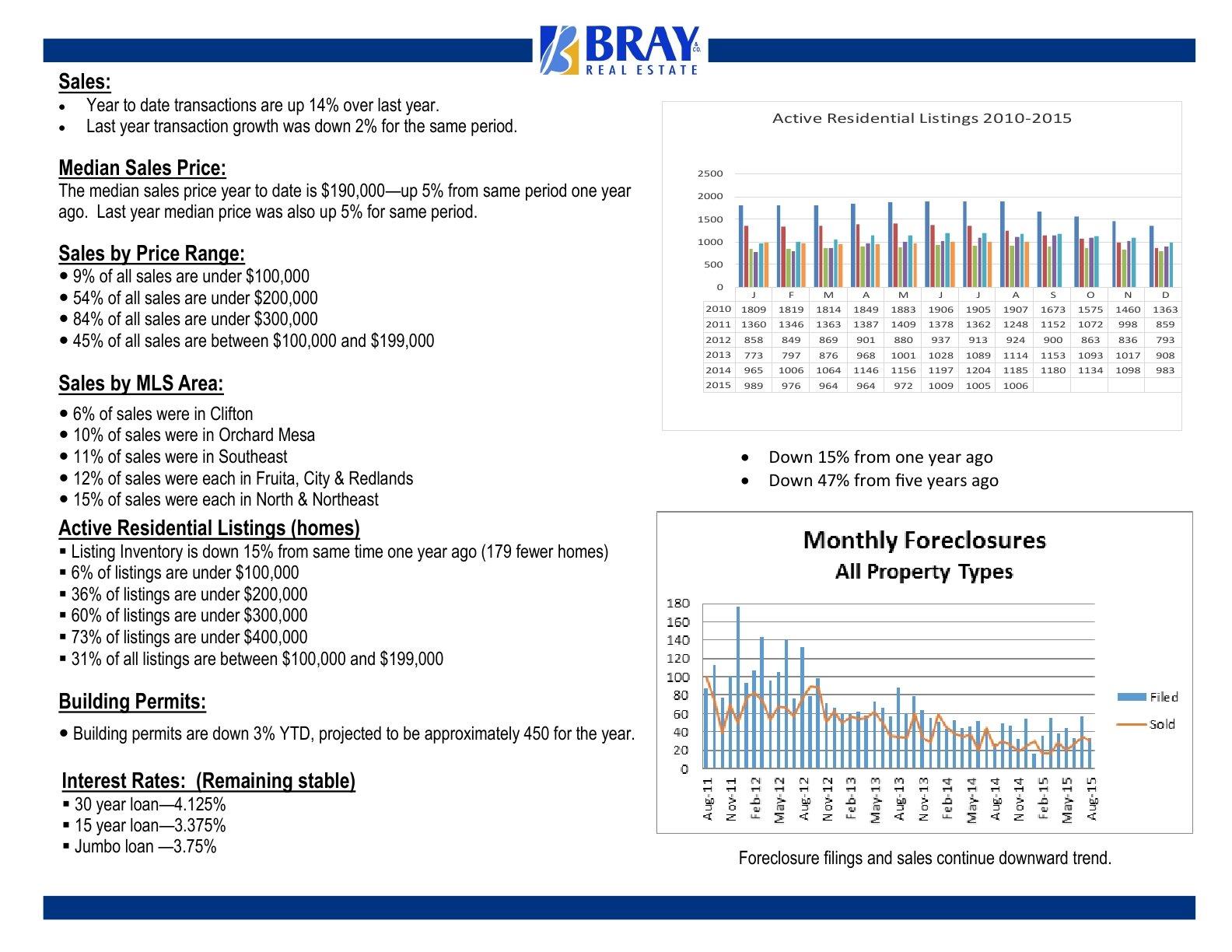 Aug 2015 Bray Report-barb2