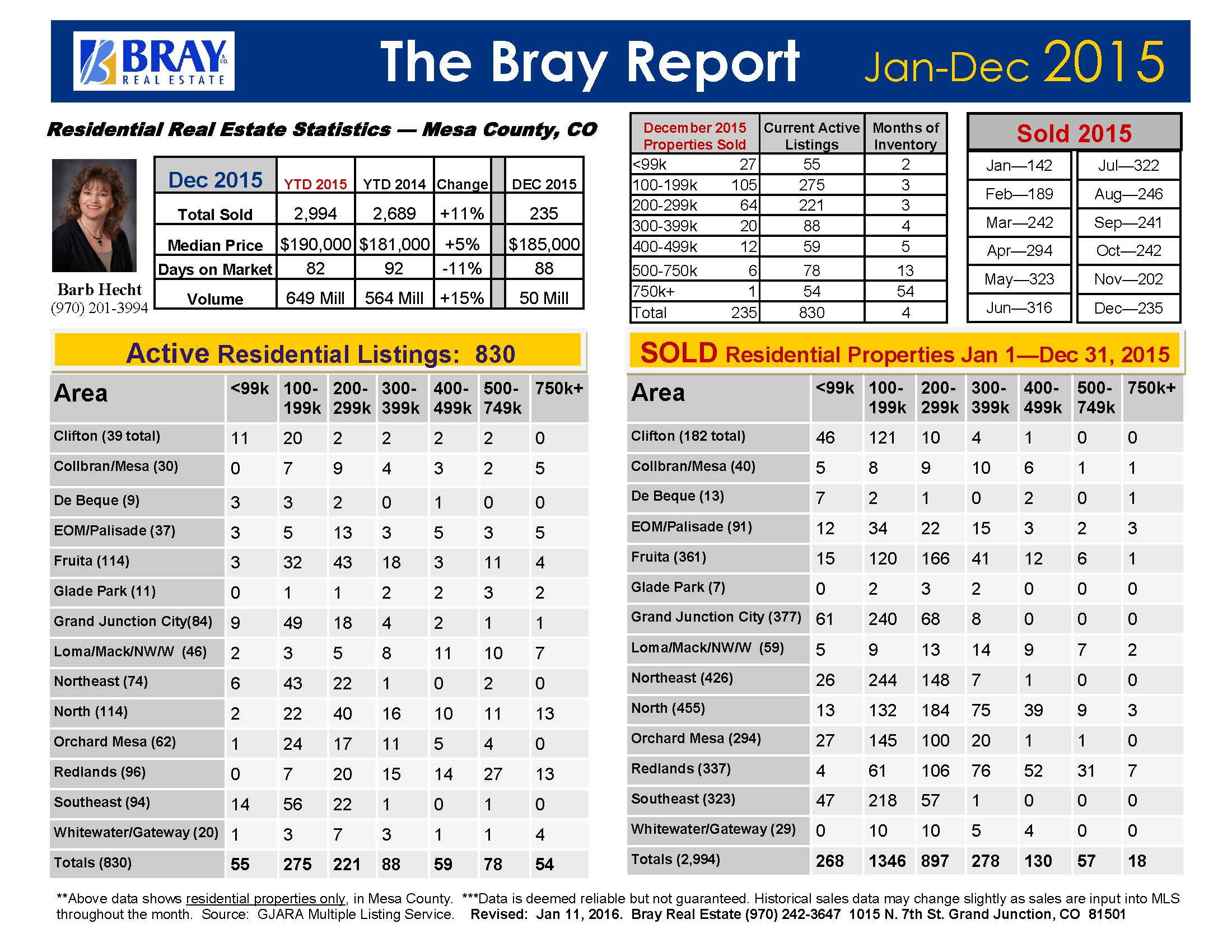 DEC 2015 Bray Report-barb_Page_1