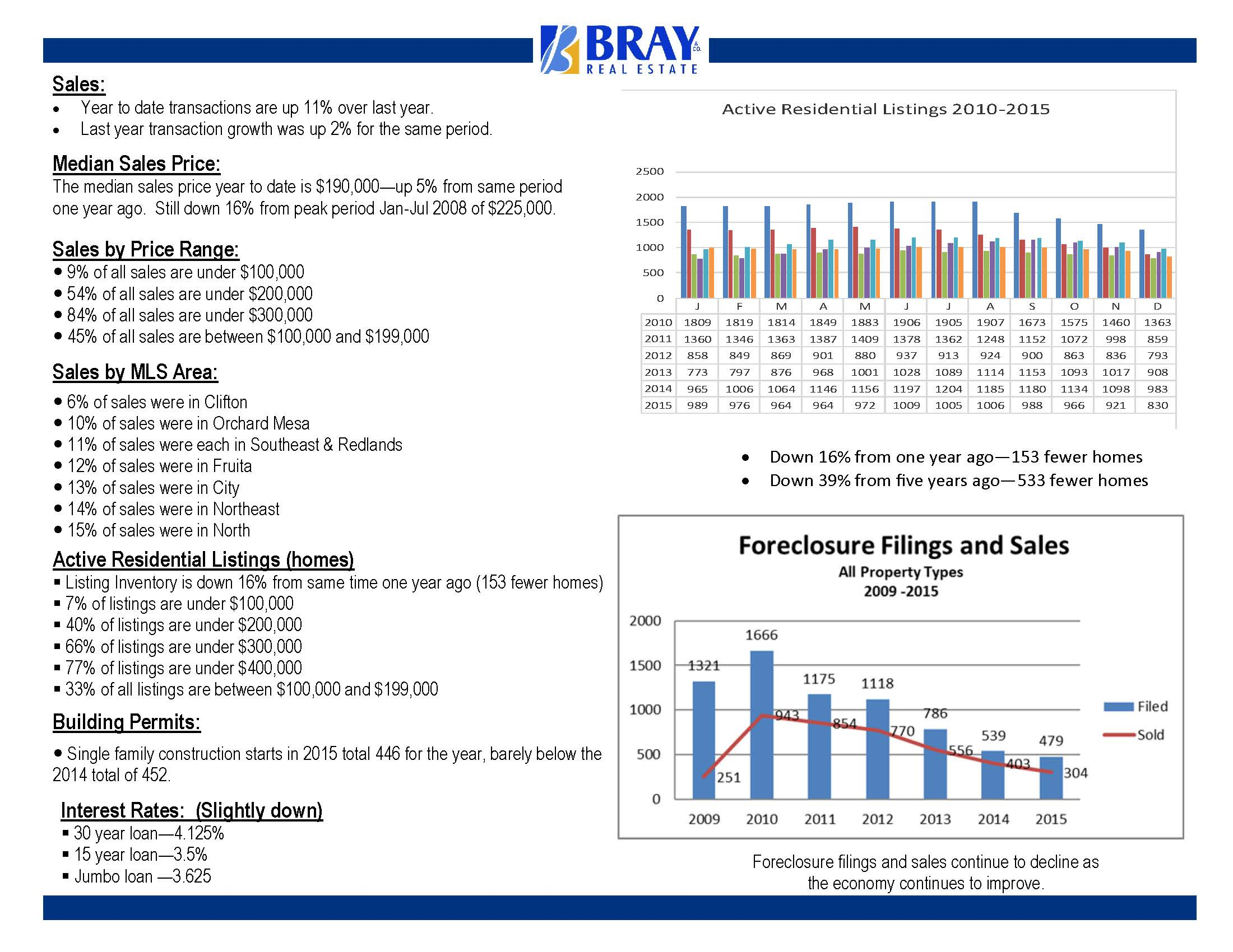DEC 2015 Bray Report-barb_Page_2
