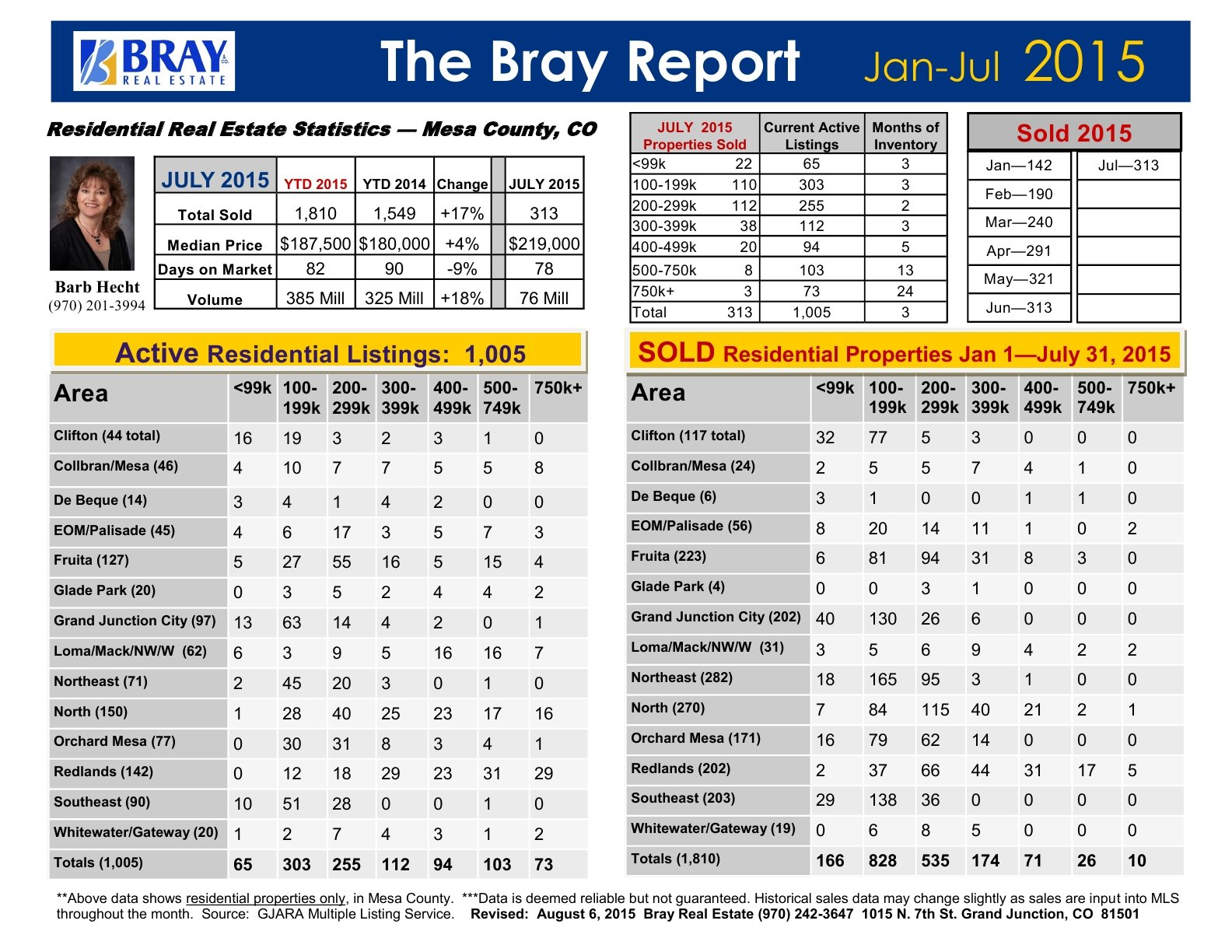 July 2015 Bray Report-barb1