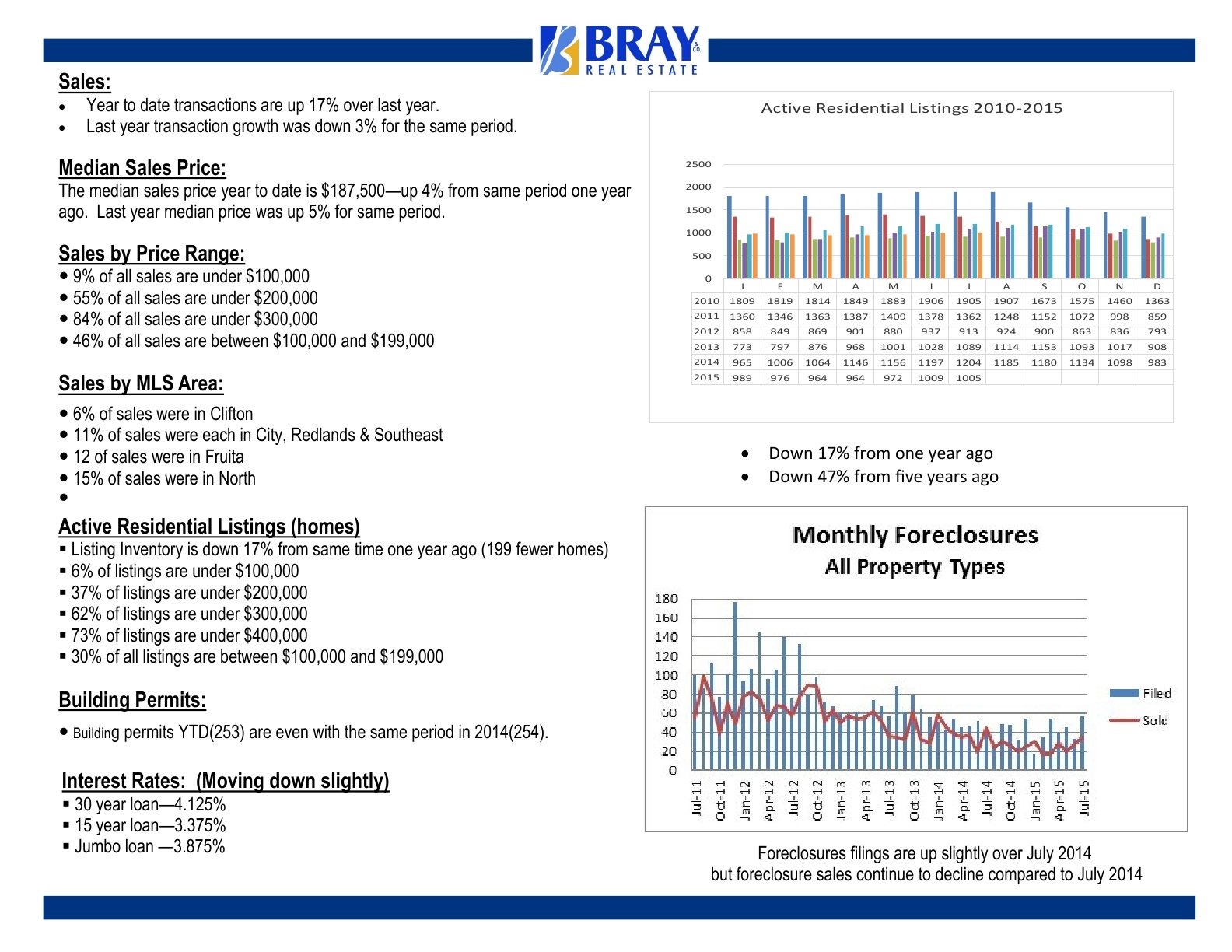 July 2015 Bray Report-barb2
