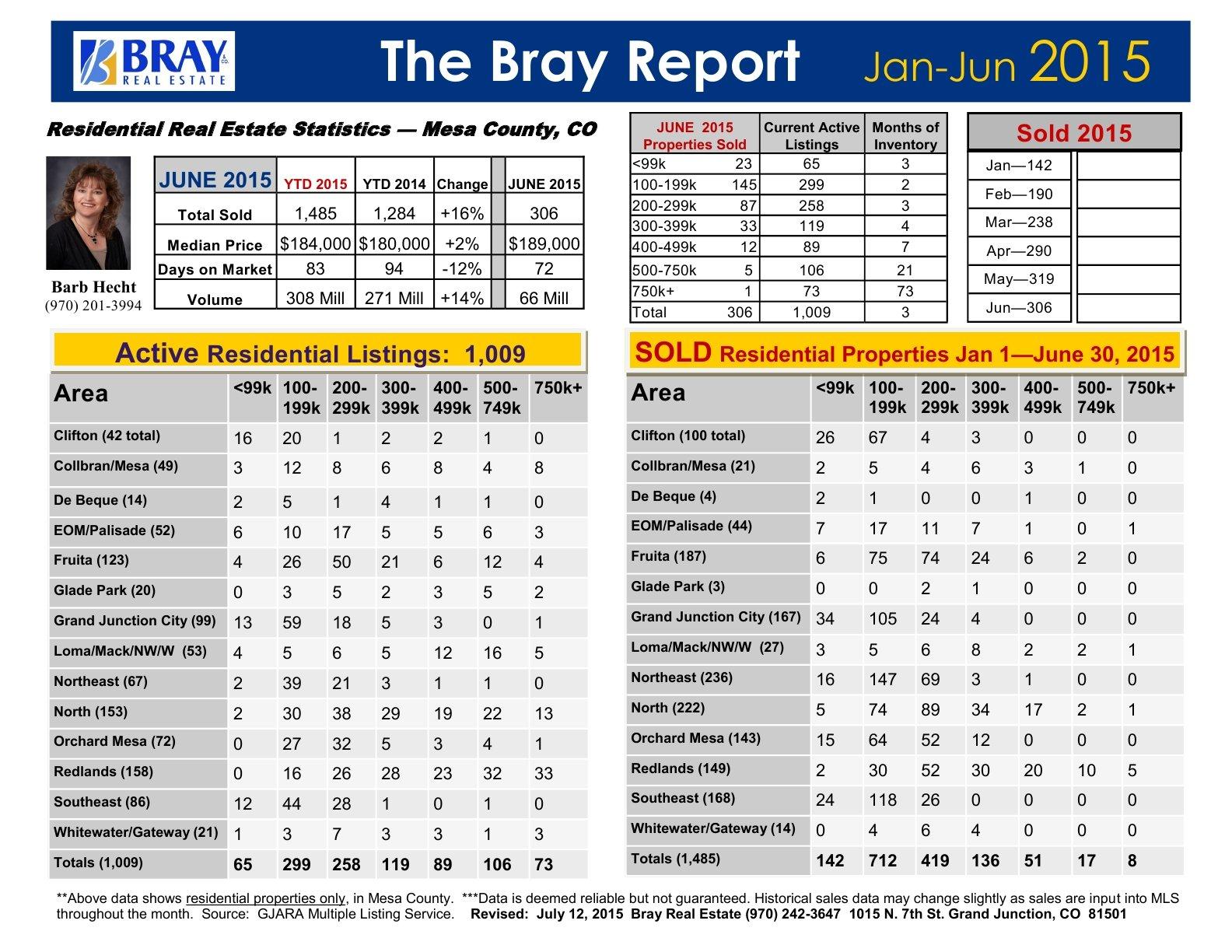 June 2015 Bray Report-barb1