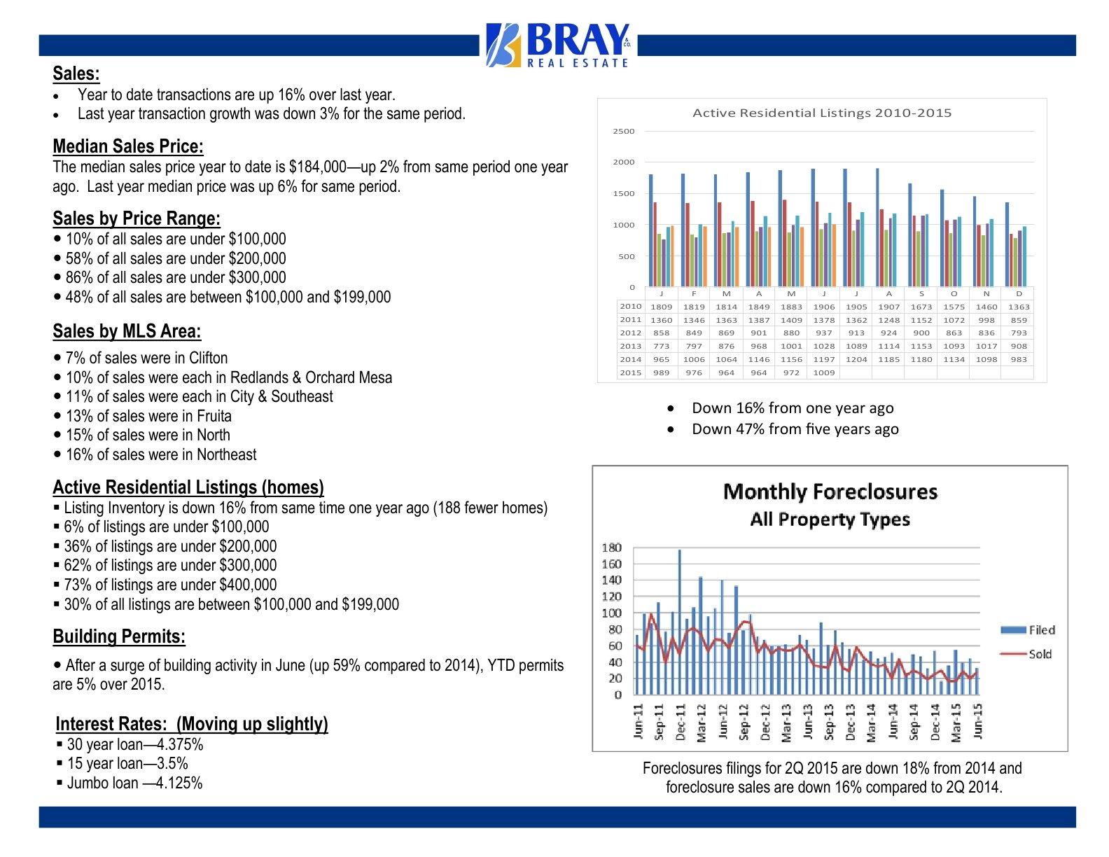 June 2015 Bray Report-barb2