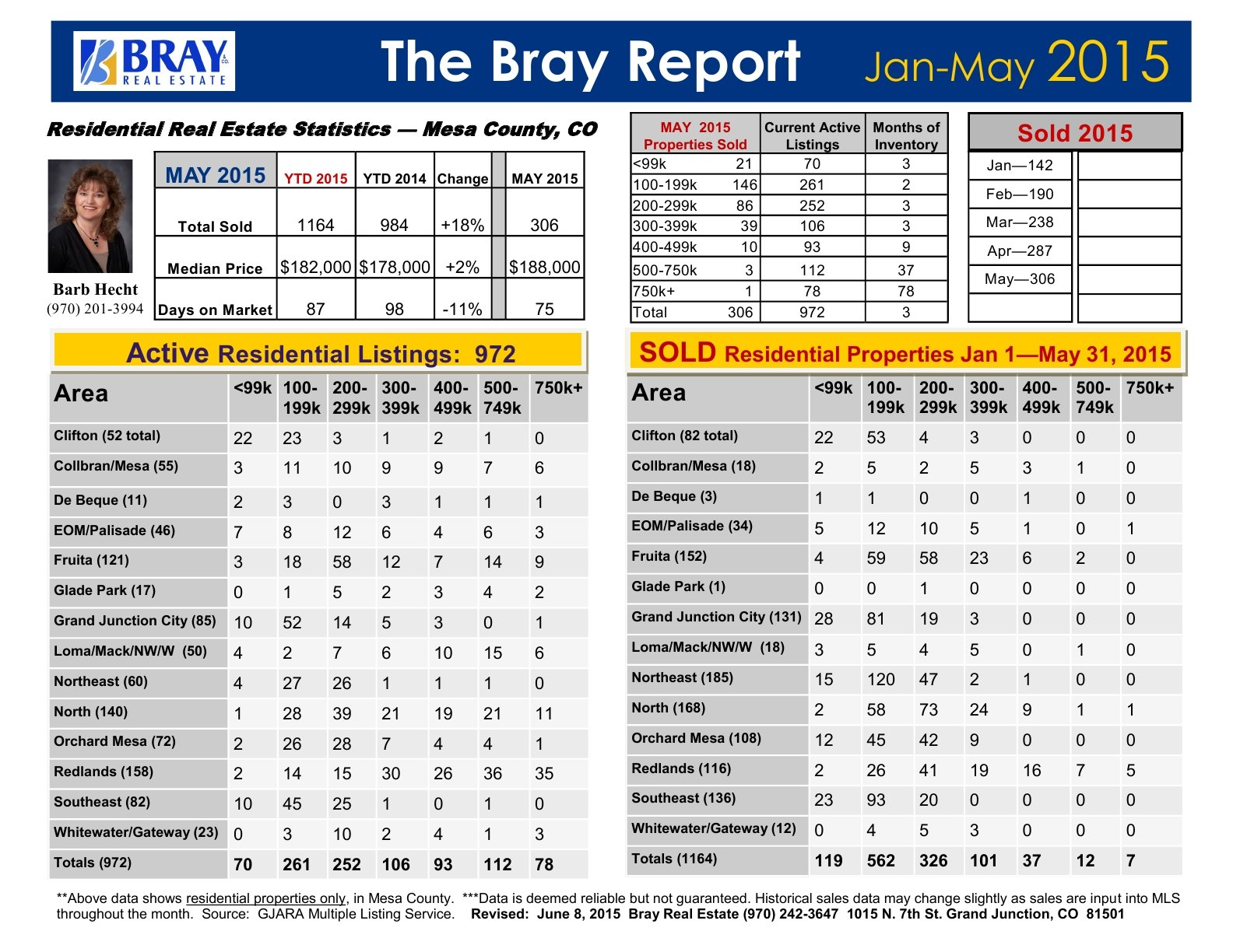 May 2015 Bray Report-barb1