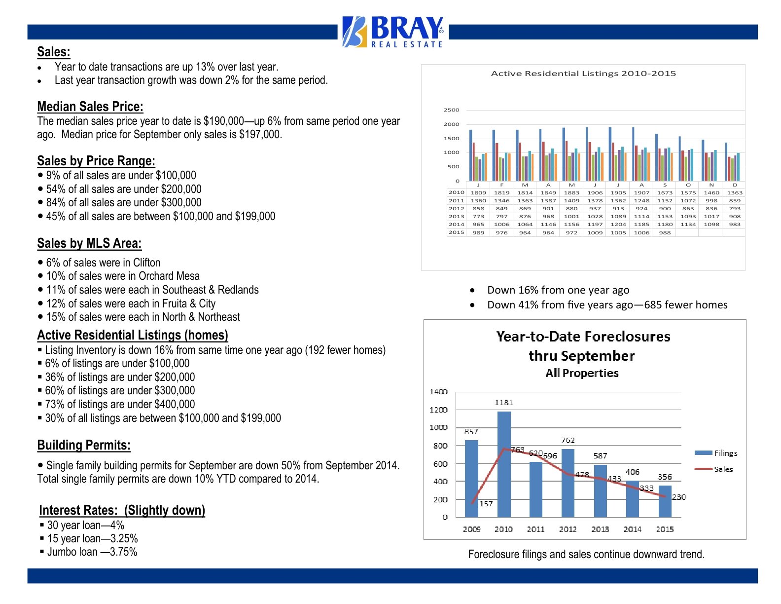 SEP 2015 Bray Report-barb2