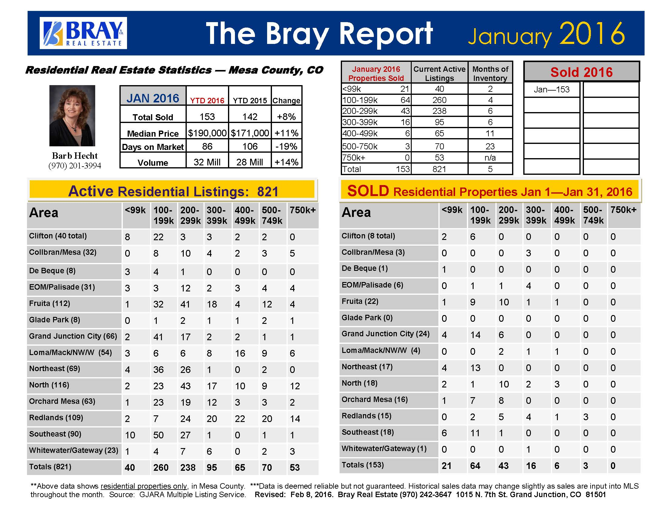 JAN 2016 Bray Report-barb_Page_1
