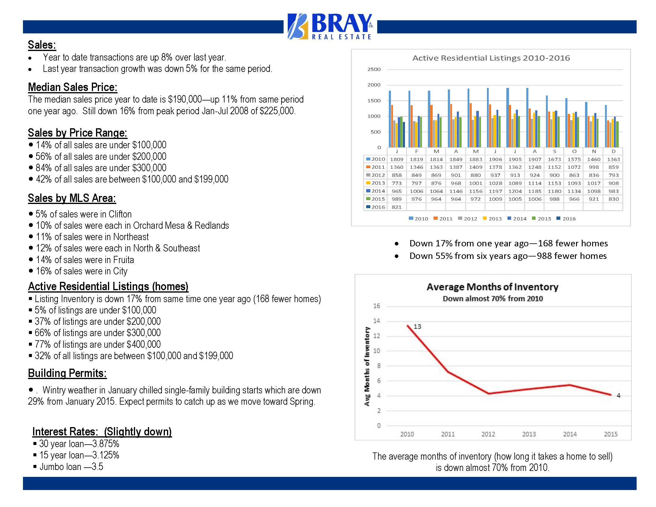 JAN 2016 Bray Report-barb_Page_2