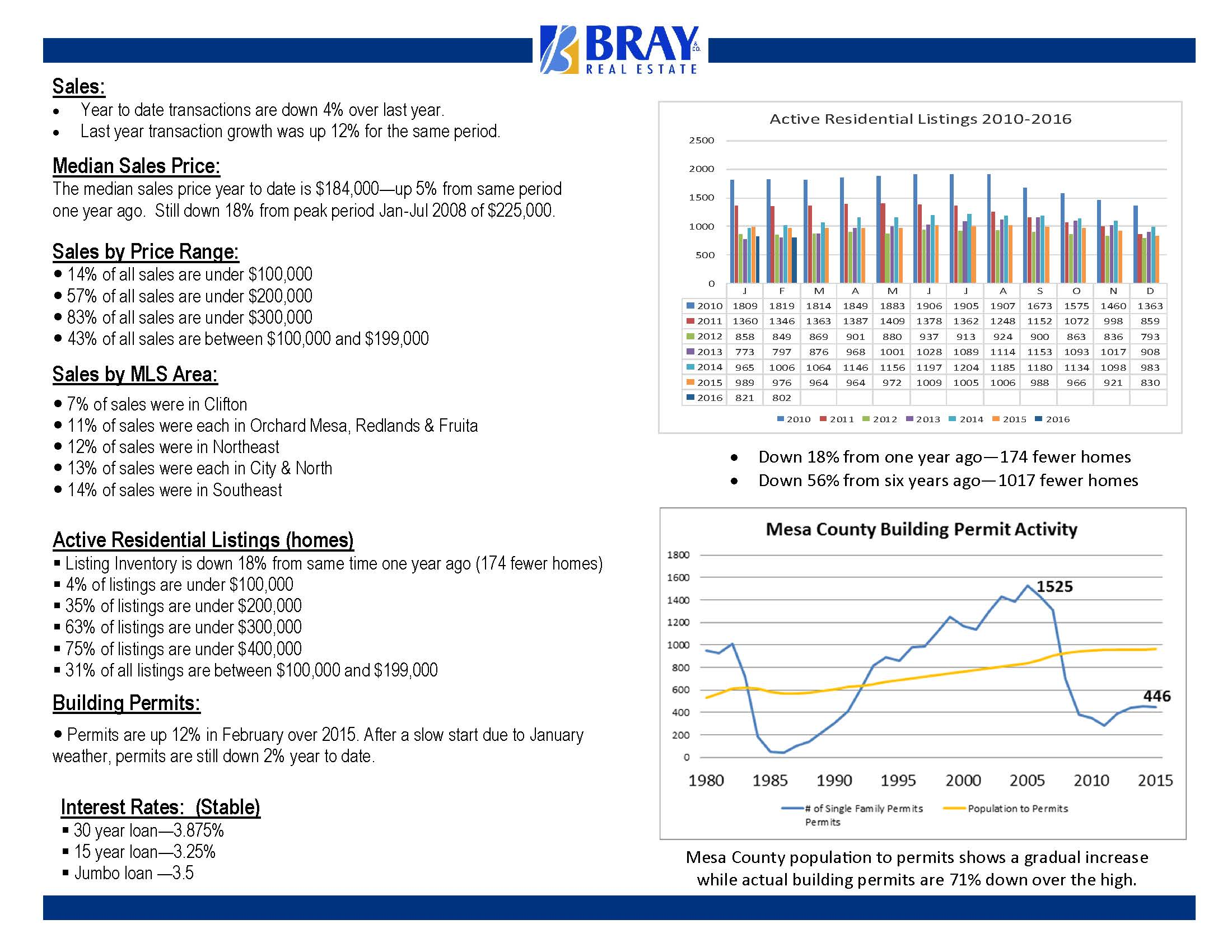 FEB 2016 Bray Report-barb_Page_2