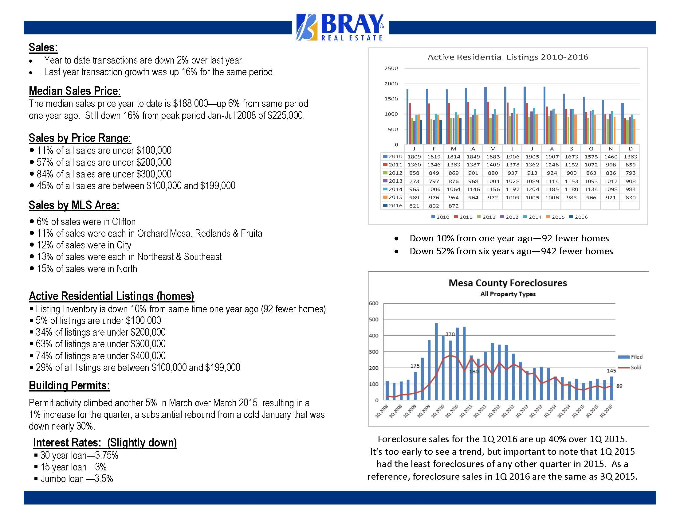 MAR 2016 Bray Report-barb_Page_2