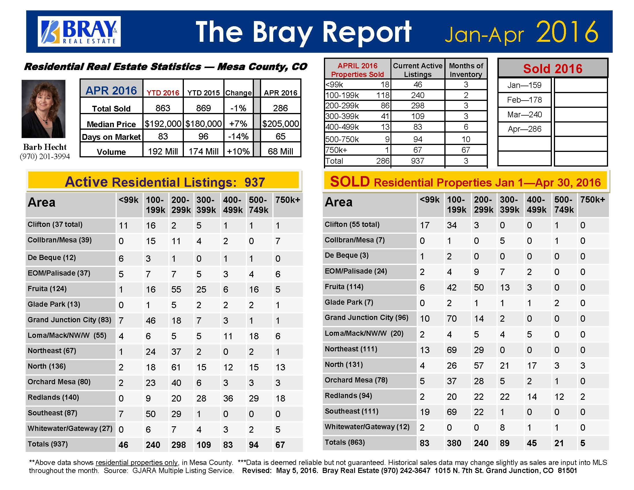 APR 2016 Bray Report-barb_Page_1