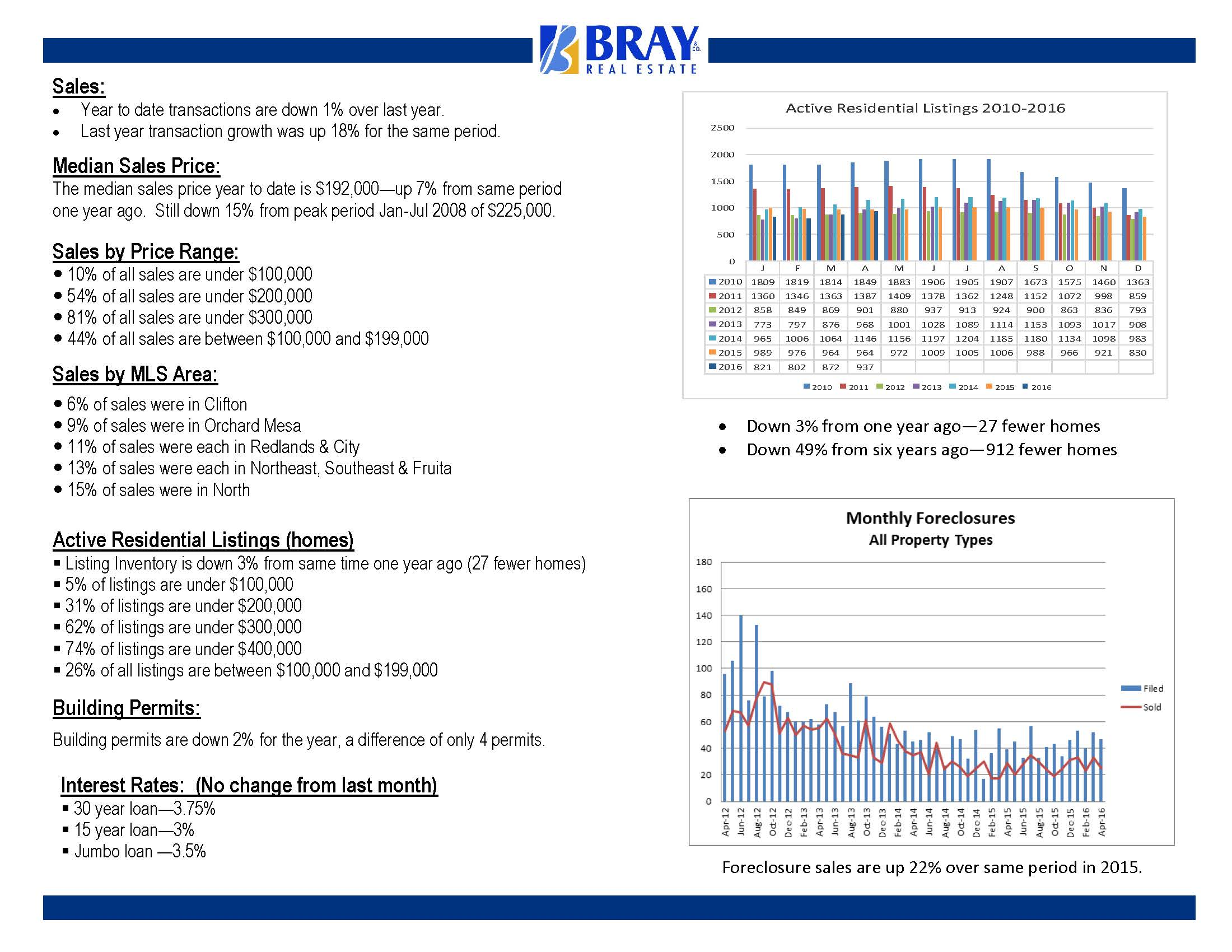 APR 2016 Bray Report-barb_Page_2
