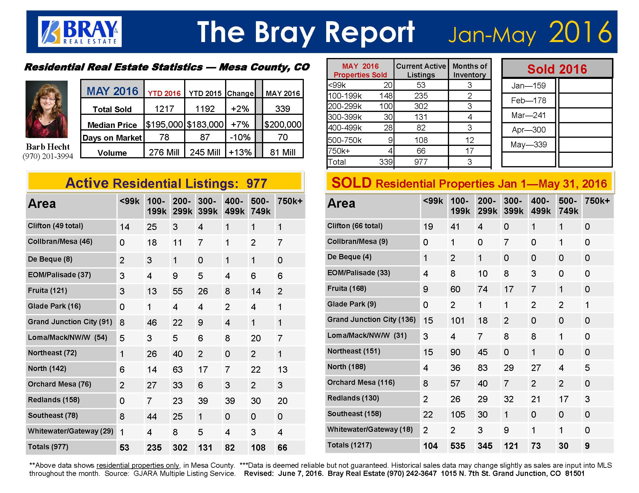 MAY 2016 Bray Report---barb_Page_1