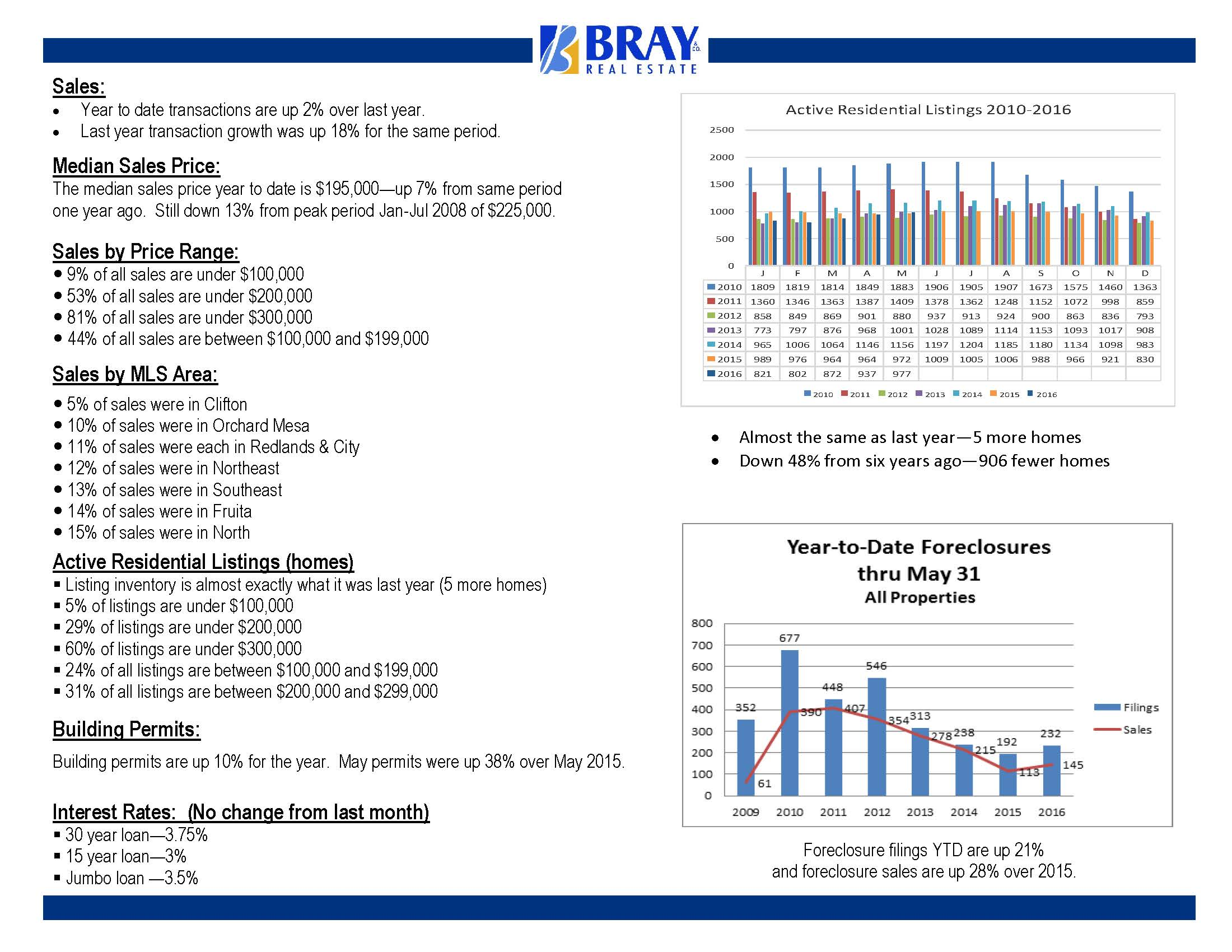 MAY 2016 Bray Report---barb_Page_2