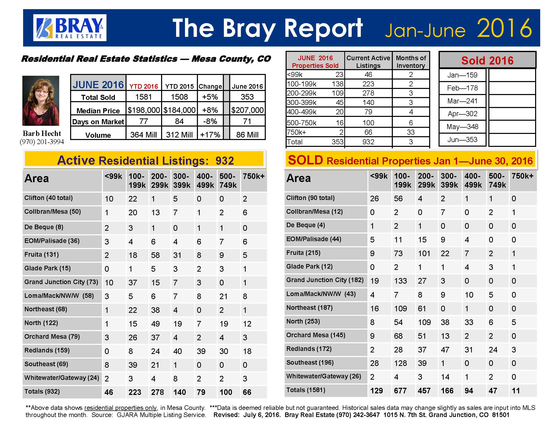 JUNE 2016 Bray Report--barb_Page_1