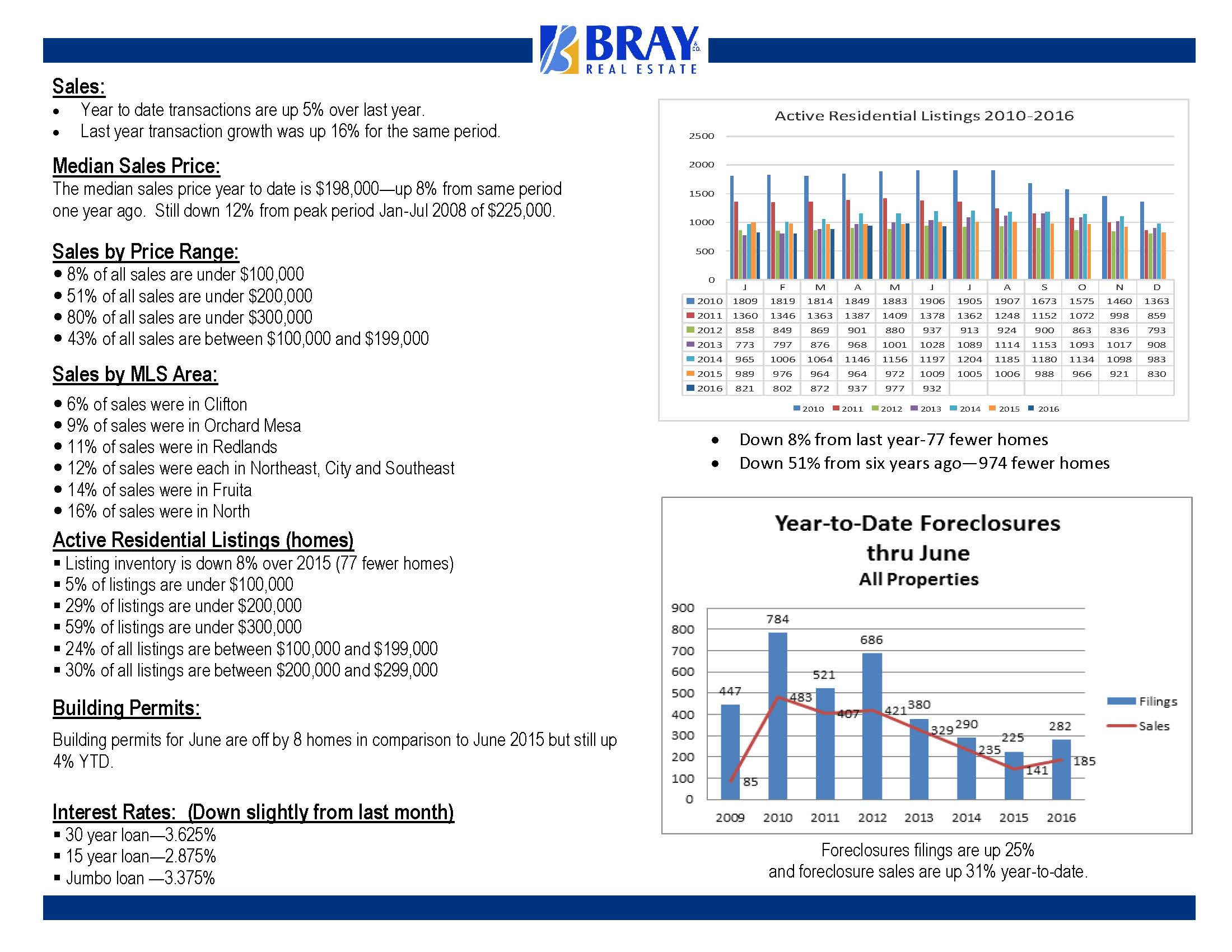 JUNE 2016 Bray Report--barb_Page_2