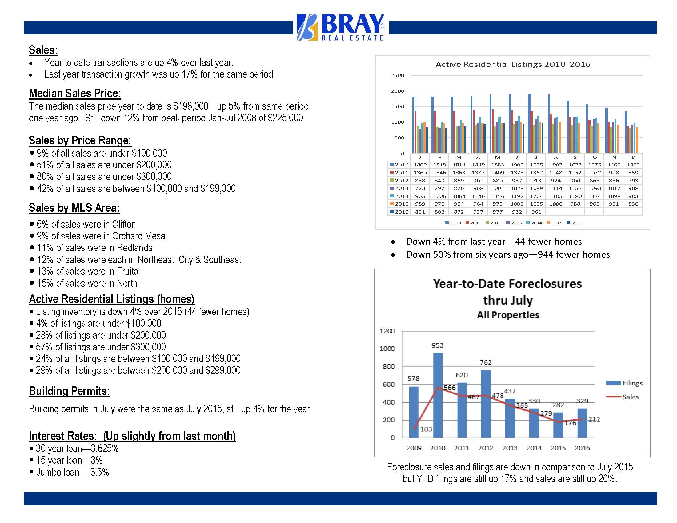 July 2016 Bray Report-barb_Page_2