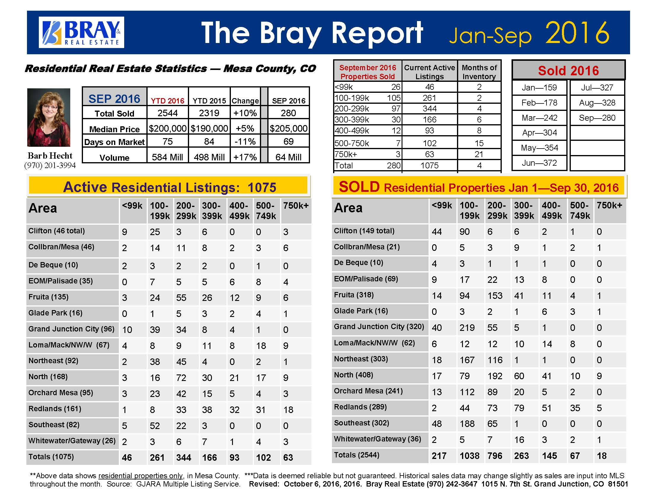 sep-2016-bray-report-barb_page_1