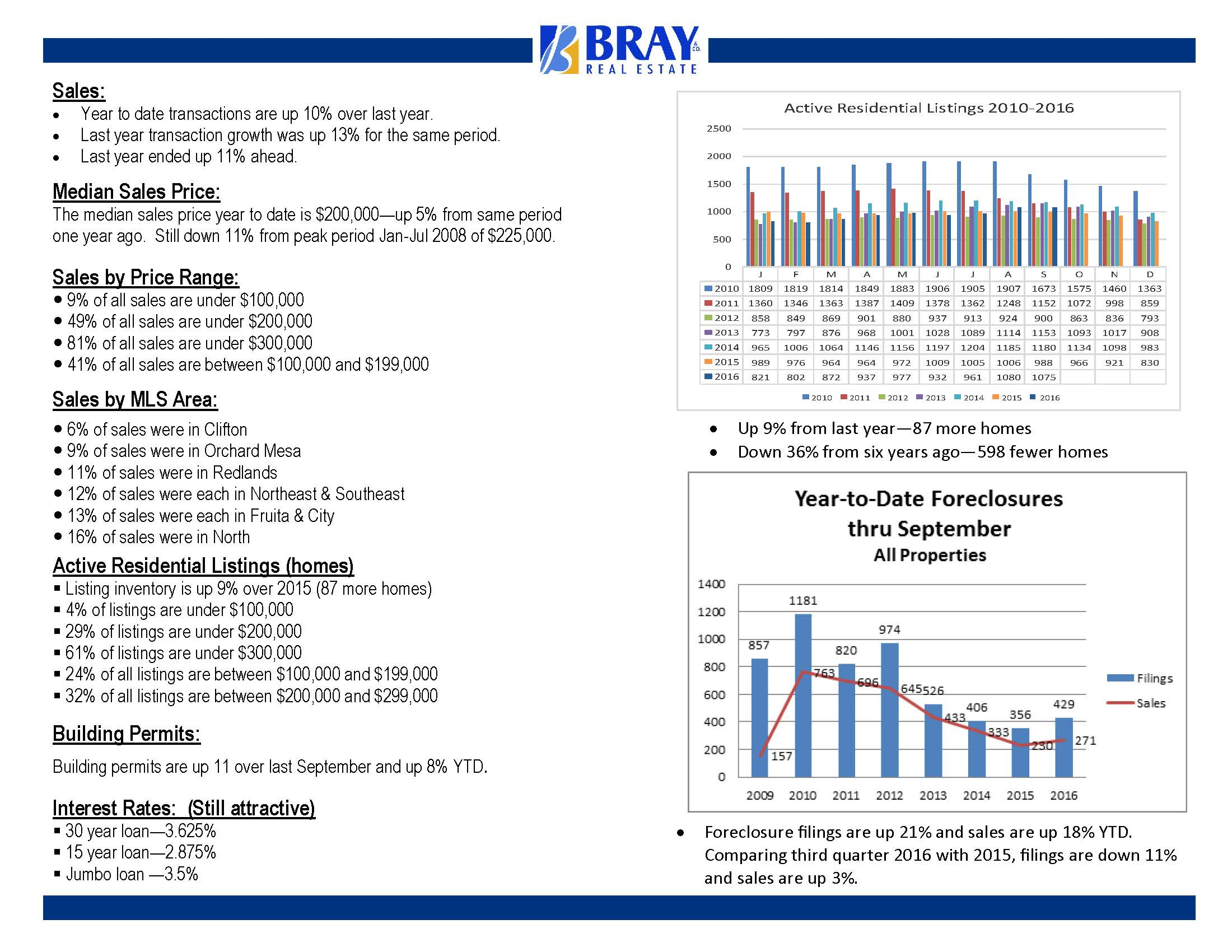 sep-2016-bray-report-barb_page_2