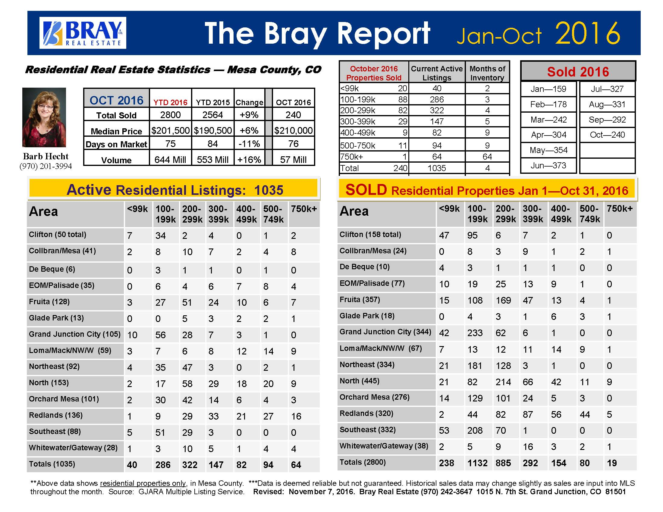 oct-2016-bray-report-barb_page_1